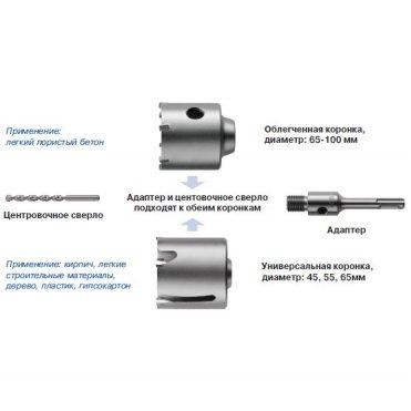 Адаптер S&R SDS-plus для универсальных коронок (209007096)